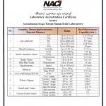 گواهینامه-تایید-صلاحیت-آزمایشگاه--1395-3